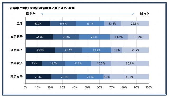 fireshot_capture_70_-__-_https___saponet_mynavi_jp_enq_gakusei_kisotsu_data_kisotsu_2015_pdf-e1462838660585